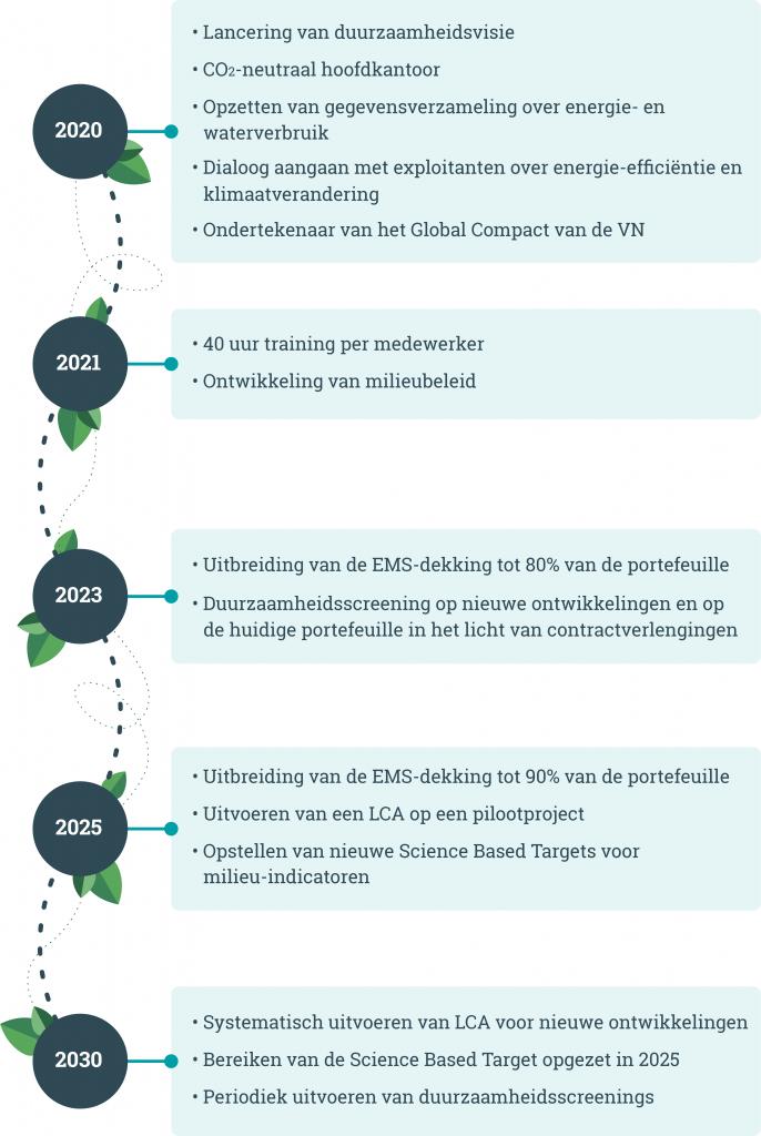 doelstellingen-nl