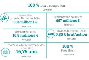 wiezijnwij-financile-highlights-fr