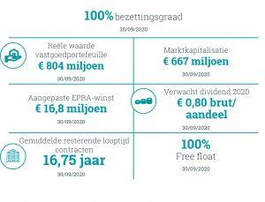 wiezijnwij-financile-highlights-nl
